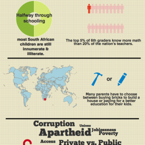 Infographic: South Africa's Education Crisis